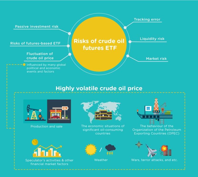 oil_chart-03
